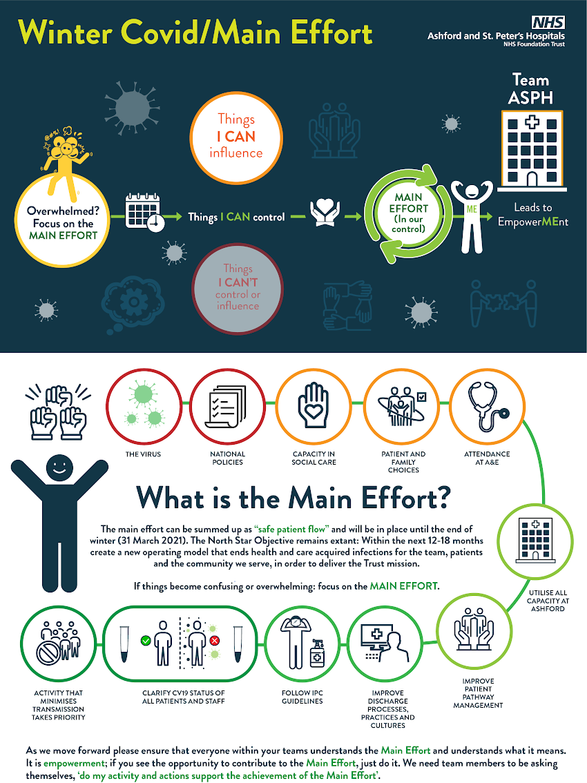 Download the Main Effort infographic